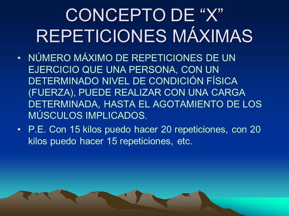 CONCEPTO DE X REPETICIONES MÁXIMAS