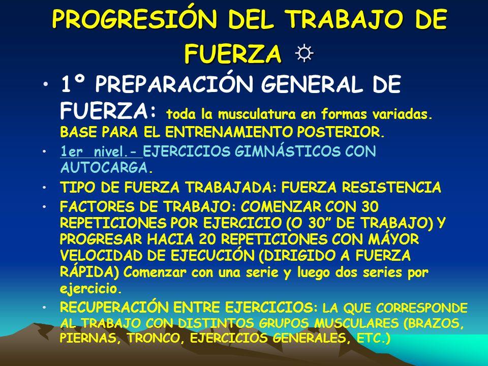 PROGRESIÓN DEL TRABAJO DE FUERZA ☼