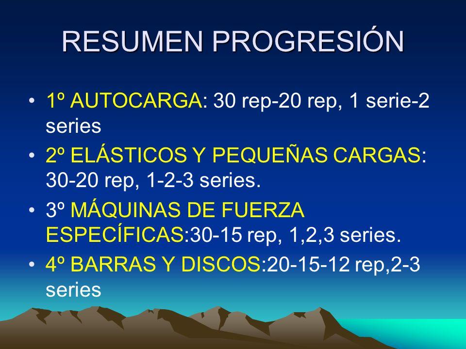 RESUMEN PROGRESIÓN 1º AUTOCARGA: 30 rep-20 rep, 1 serie-2 series