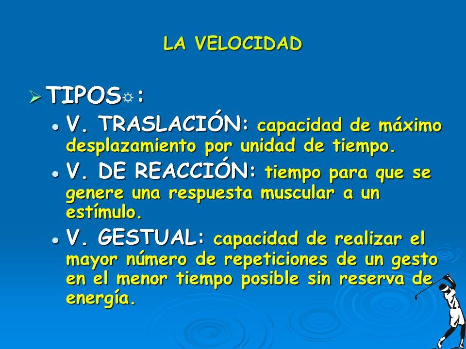LA VELOCIDAD TIPOS☼: V. TRASLACIÓN: capacidad de máximo desplazamiento por unidad de tiempo.