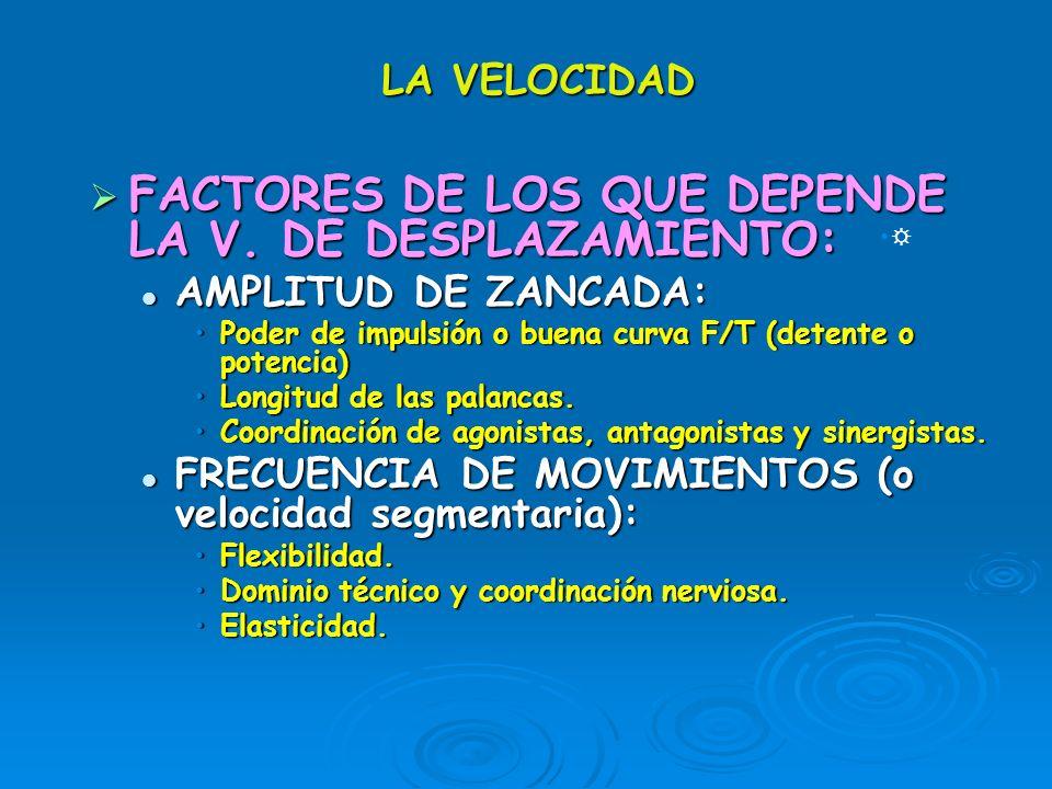 FACTORES DE LOS QUE DEPENDE LA V. DE DESPLAZAMIENTO: