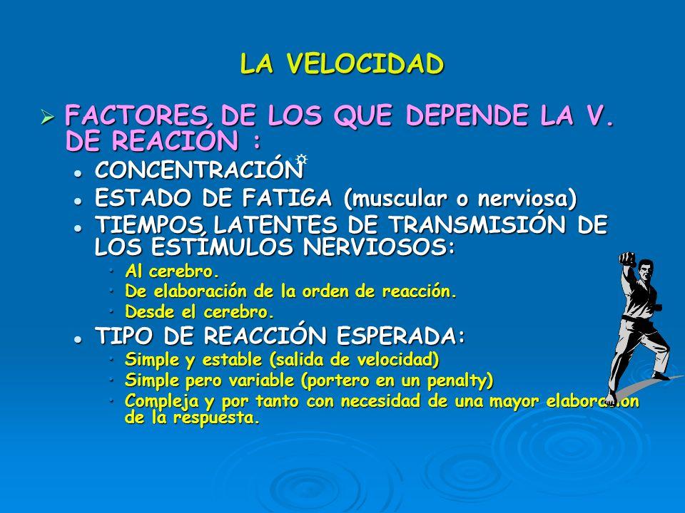 FACTORES DE LOS QUE DEPENDE LA V. DE REACIÓN :