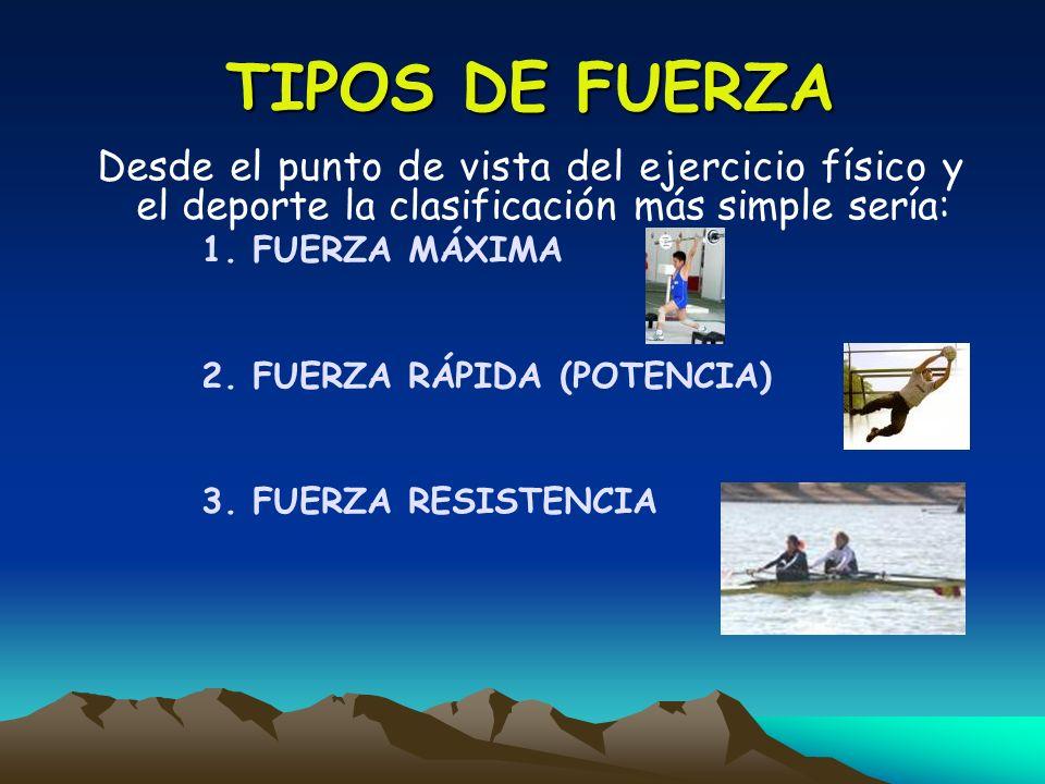 TIPOS DE FUERZA Desde el punto de vista del ejercicio físico y el deporte la clasificación más simple sería: