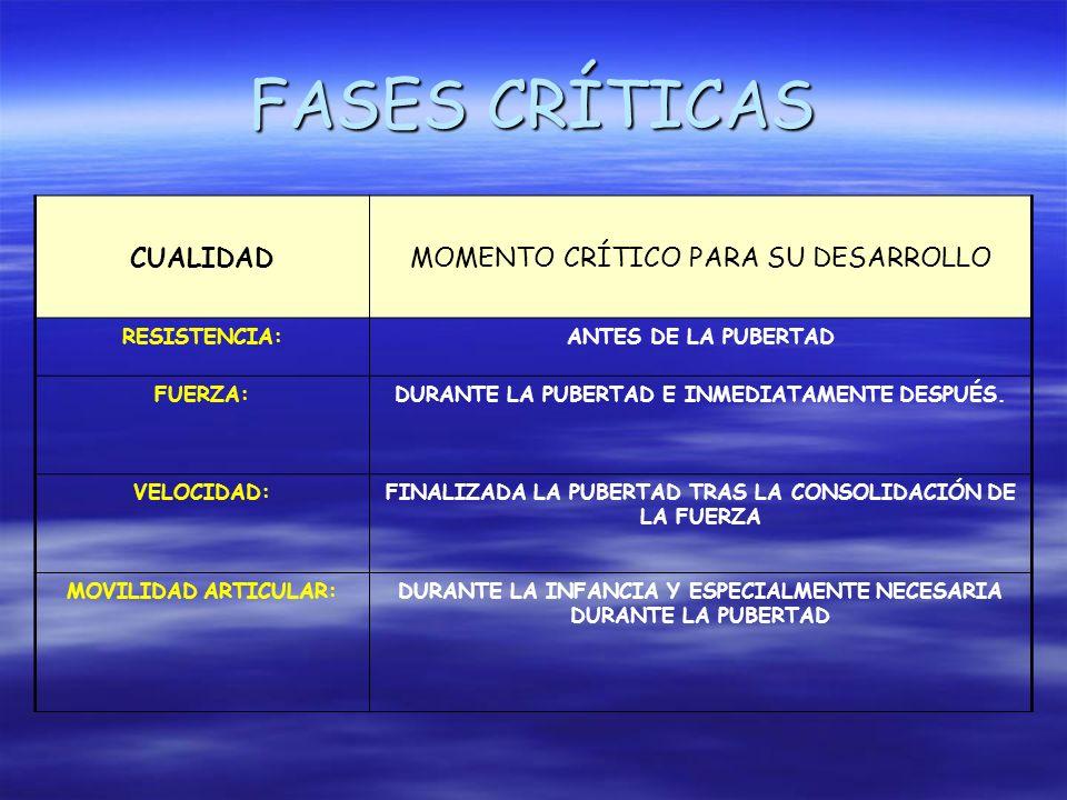 FASES CRÍTICAS CUALIDAD MOMENTO CRÍTICO PARA SU DESARROLLO