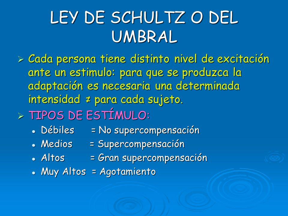 LEY DE SCHULTZ O DEL UMBRAL