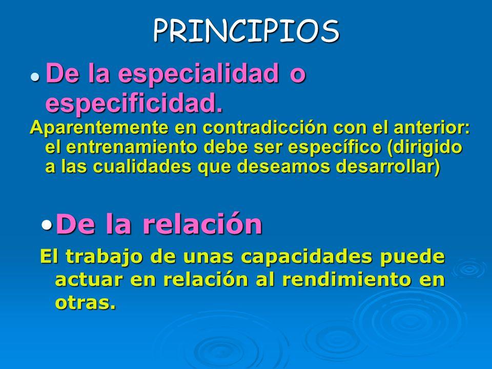 PRINCIPIOS De la especialidad o especificidad. De la relación