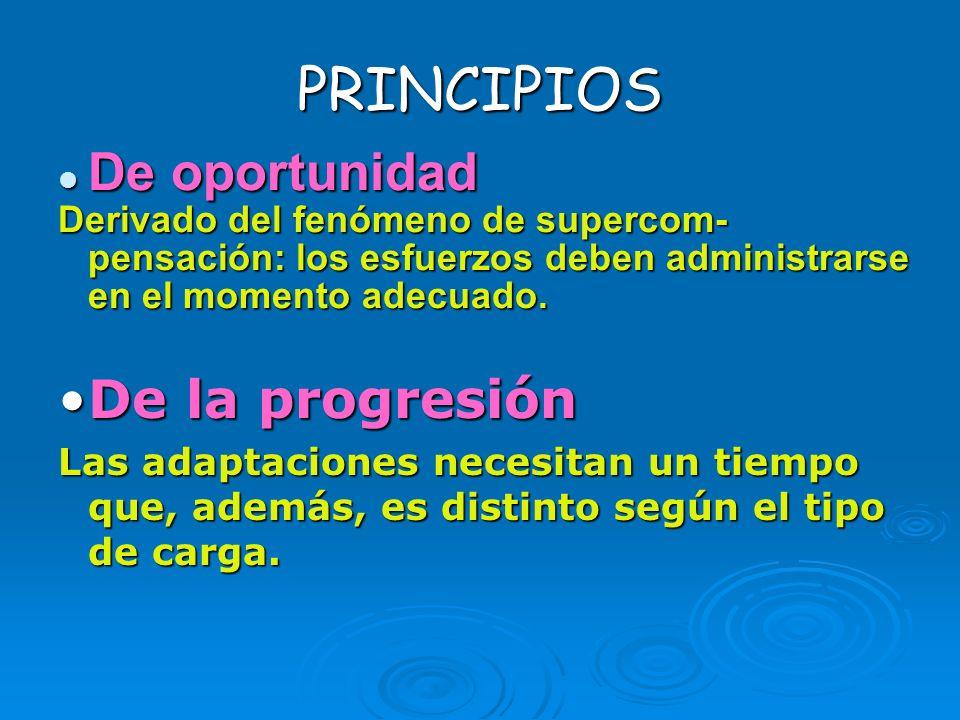 PRINCIPIOS De oportunidad De la progresión
