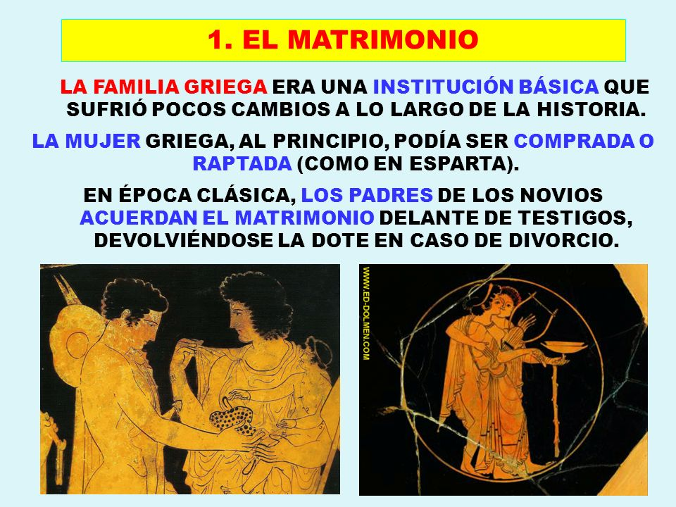 1. EL MATRIMONIO LA FAMILIA GRIEGA ERA UNA INSTITUCIÓN BÁSICA QUE SUFRIÓ POCOS CAMBIOS A LO LARGO DE LA HISTORIA.