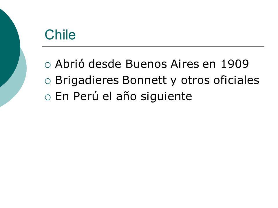 Chile Abrió desde Buenos Aires en 1909