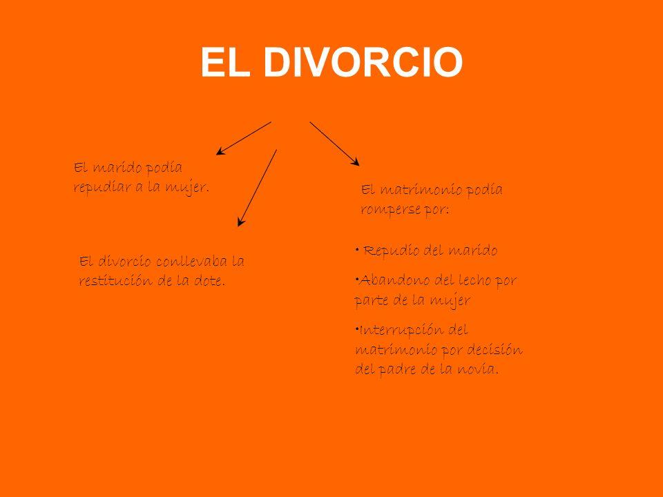 EL DIVORCIO El marido podía repudiar a la mujer.