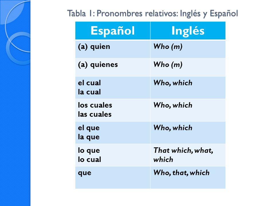 Tabla 1: Pronombres relativos: Inglés y Español