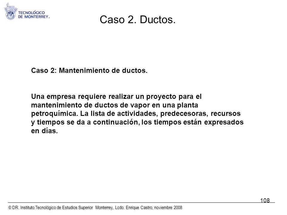 Caso 2. Ductos. Caso 2: Mantenimiento de ductos.