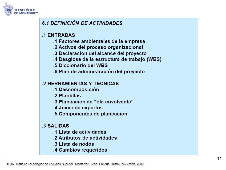 6.1 DEFINICIÓN DE ACTIVIDADES .1 ENTRADAS