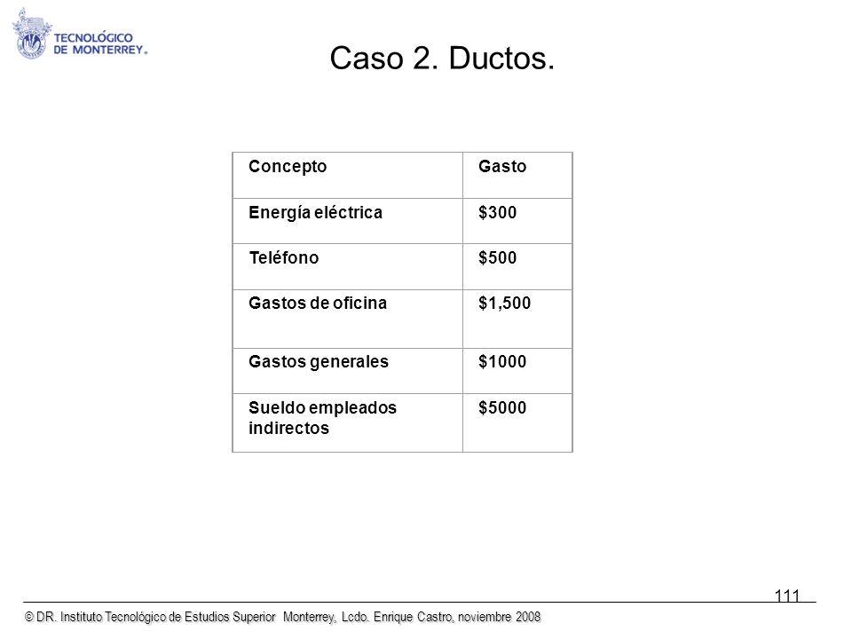 Caso 2. Ductos. Concepto Gasto Energía eléctrica $300 Teléfono $500