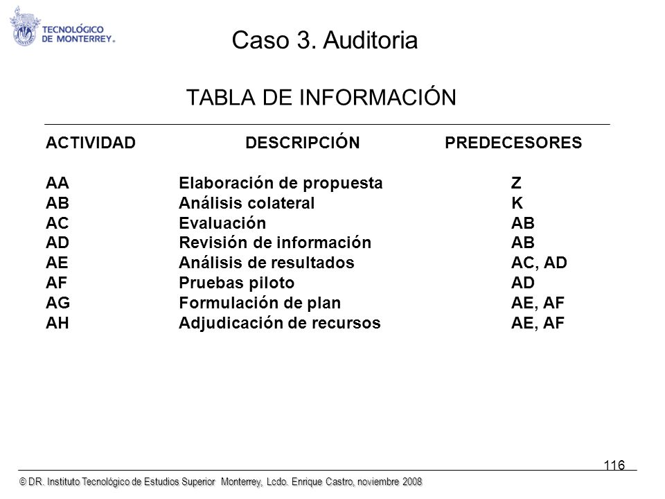 Caso 3. Auditoria TABLA DE INFORMACIÓN