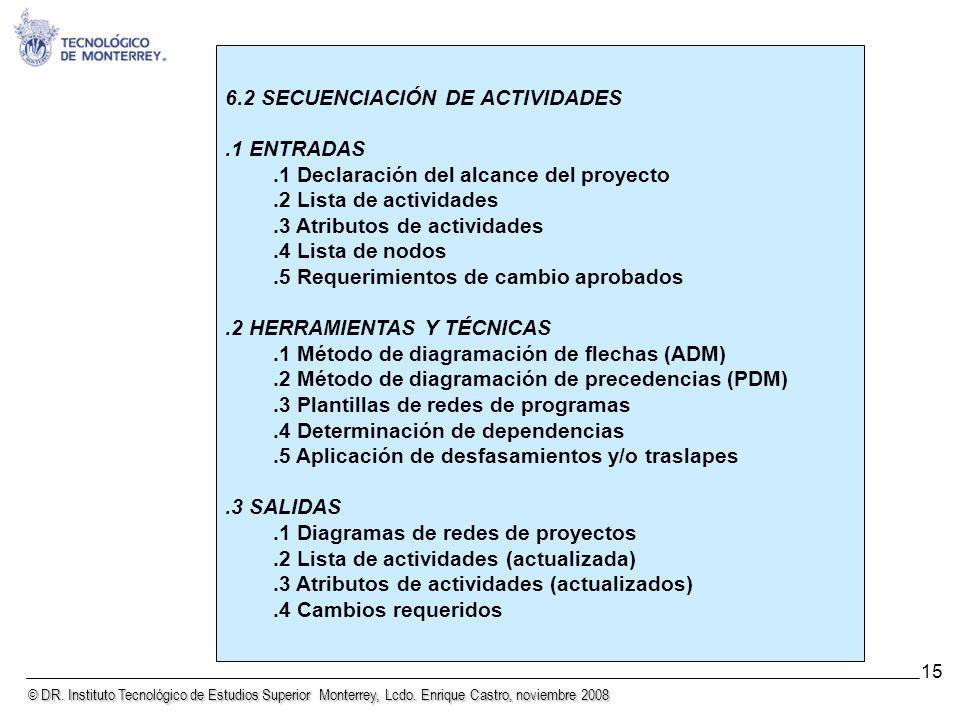 6.2 SECUENCIACIÓN DE ACTIVIDADES .1 ENTRADAS