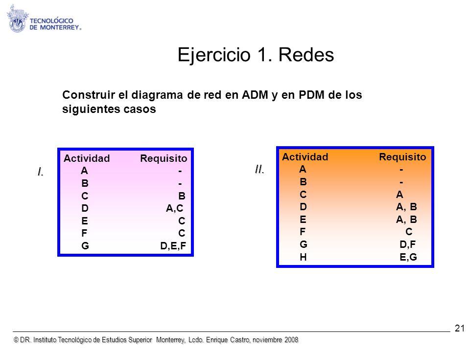 Ejercicio 1. Redes Construir el diagrama de red en ADM y en PDM de los siguientes casos. Actividad Requisito.