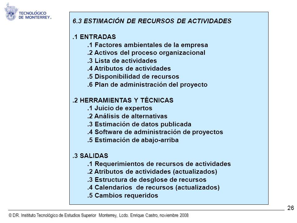 6.3 ESTIMACIÓN DE RECURSOS DE ACTIVIDADES .1 ENTRADAS