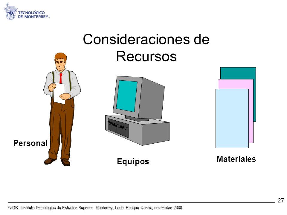 Consideraciones de Recursos