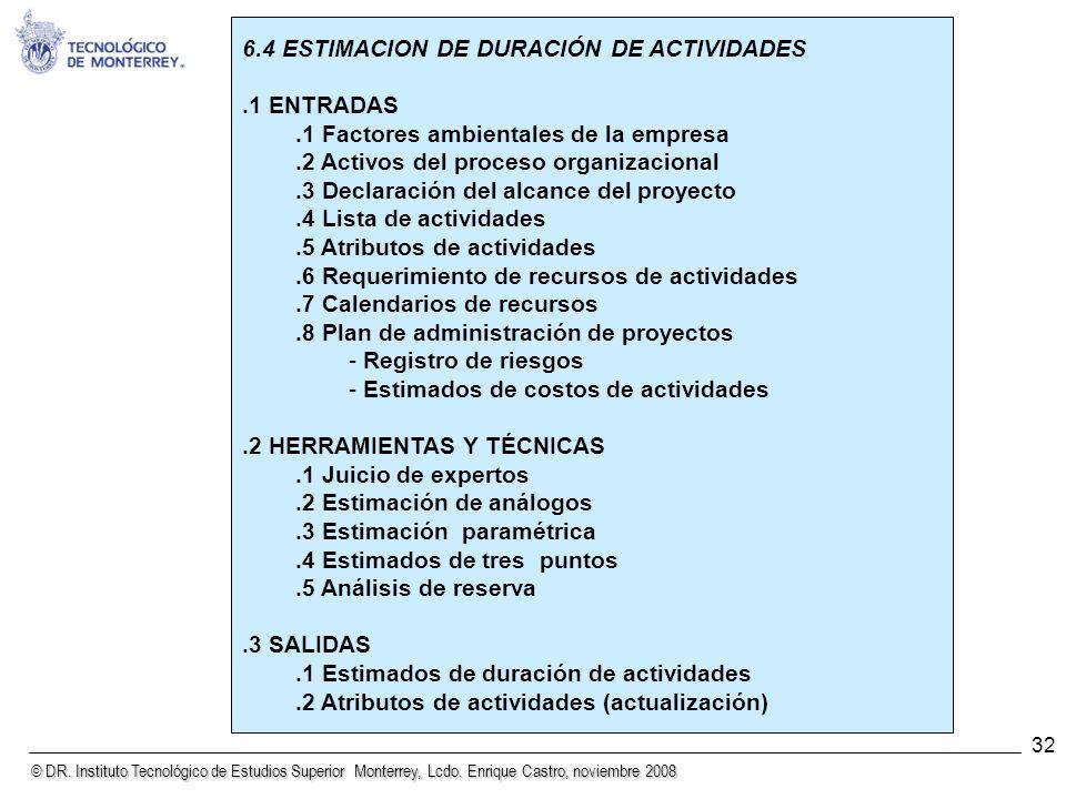 6.4 ESTIMACION DE DURACIÓN DE ACTIVIDADES .1 ENTRADAS