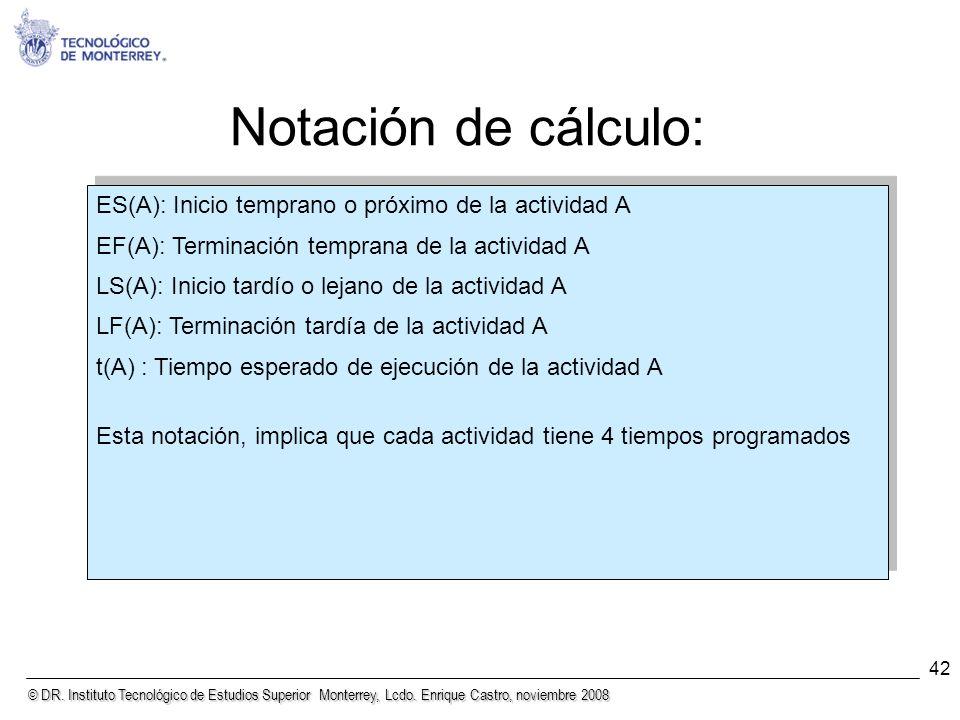 Notación de cálculo: ES(A): Inicio temprano o próximo de la actividad A. EF(A): Terminación temprana de la actividad A.