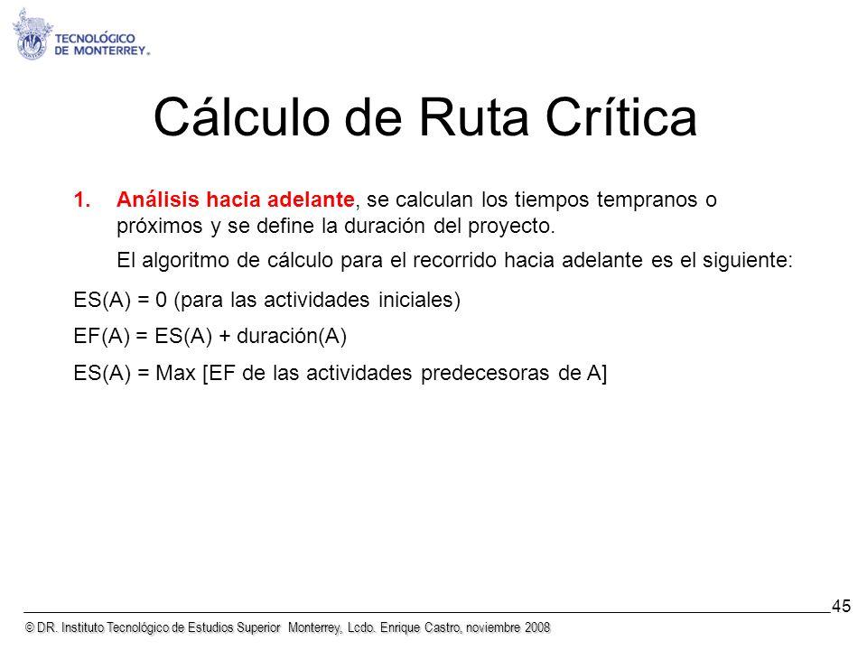 Cálculo de Ruta Crítica