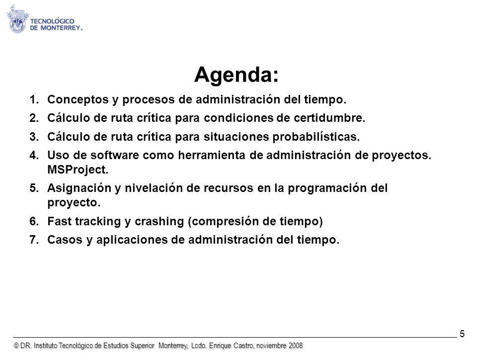 Agenda: Conceptos y procesos de administración del tiempo.