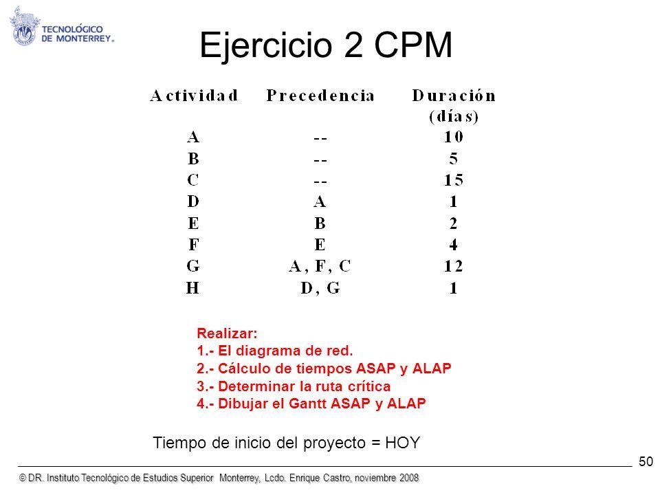 Ejercicio 2 CPM Tiempo de inicio del proyecto = HOY Realizar: