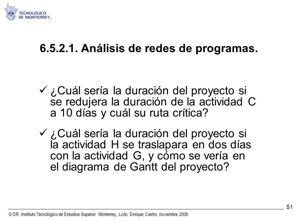 6.5.2.1. Análisis de redes de programas.
