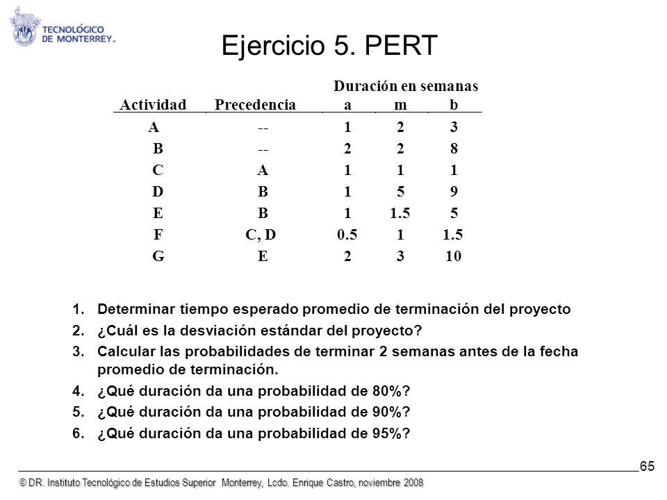 Ejercicio 5. PERT Duración en semanas Actividad Precedencia a m b A --