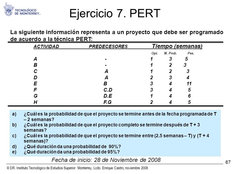 Ejercicio 7. PERT La siguiente información representa a un proyecto que debe ser programado de acuerdo a la técnica PERT: