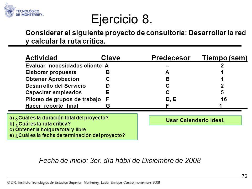 Ejercicio 8. Considerar el siguiente proyecto de consultoría: Desarrollar la red y calcular la ruta crítica.