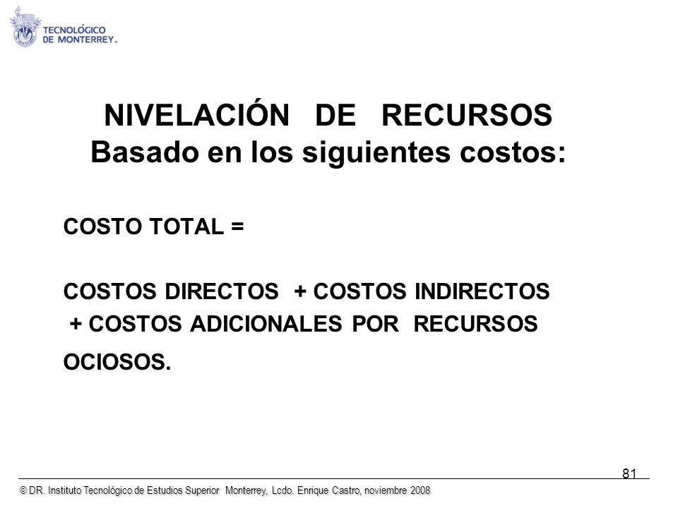 NIVELACIÓN DE RECURSOS Basado en los siguientes costos: