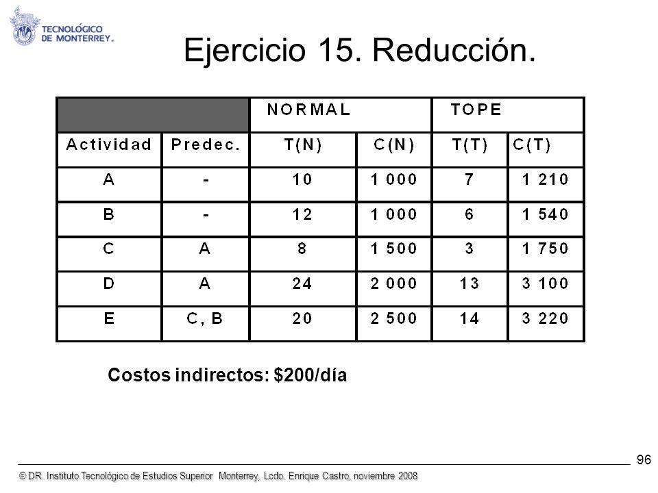 Ejercicio 15. Reducción. Costos indirectos: $200/día 96 96