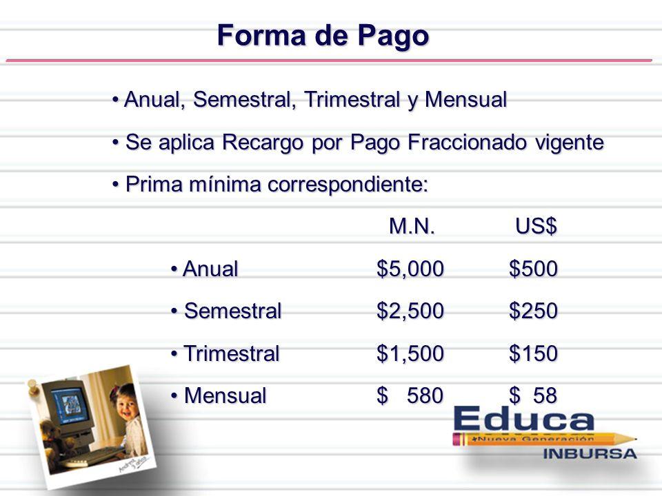 Forma de Pago Anual, Semestral, Trimestral y Mensual