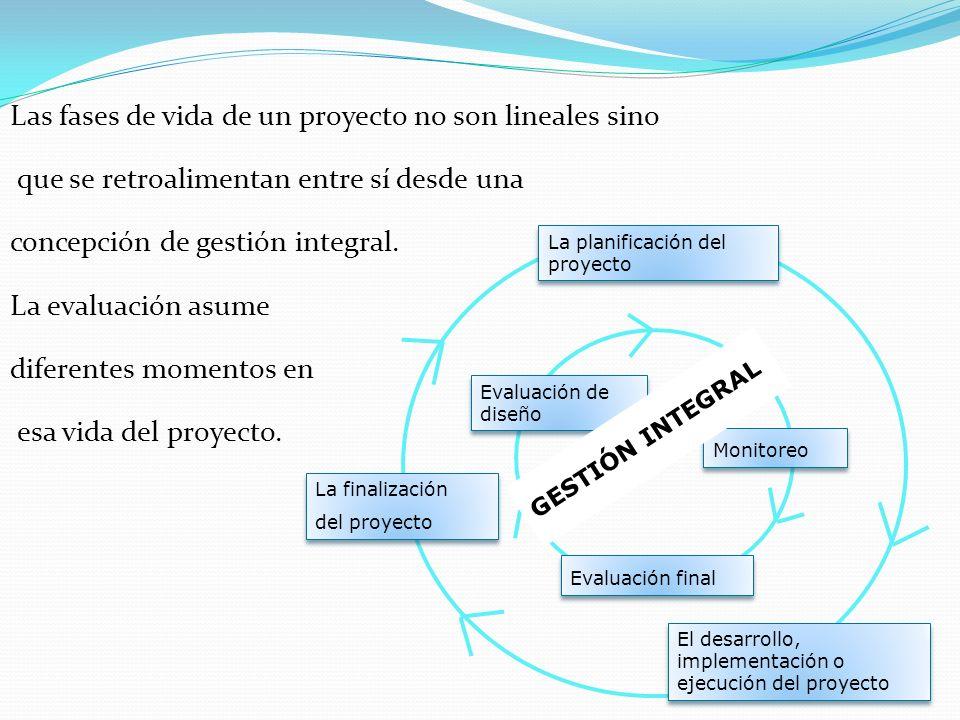 Las fases de vida de un proyecto no son lineales sino