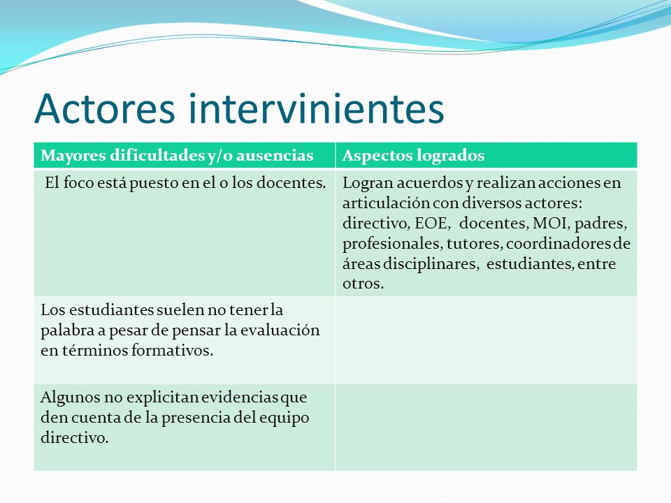 Actores intervinientes