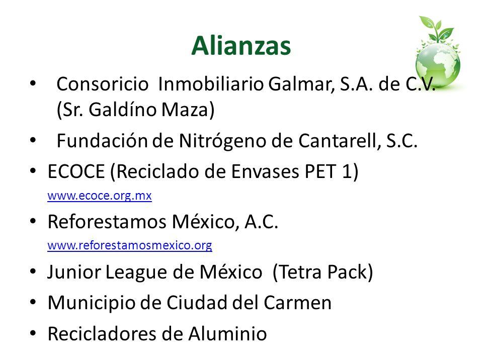 Alianzas Consoricio Inmobiliario Galmar, S.A. de C.V. (Sr. Galdíno Maza) Fundación de Nitrógeno de Cantarell, S.C.