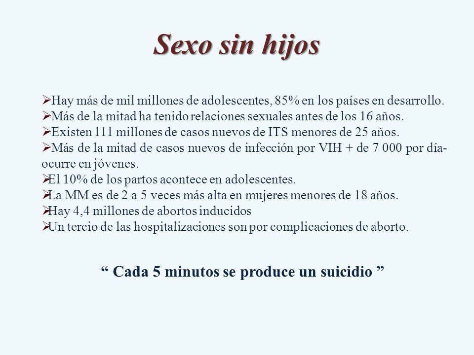 Cada 5 minutos se produce un suicidio