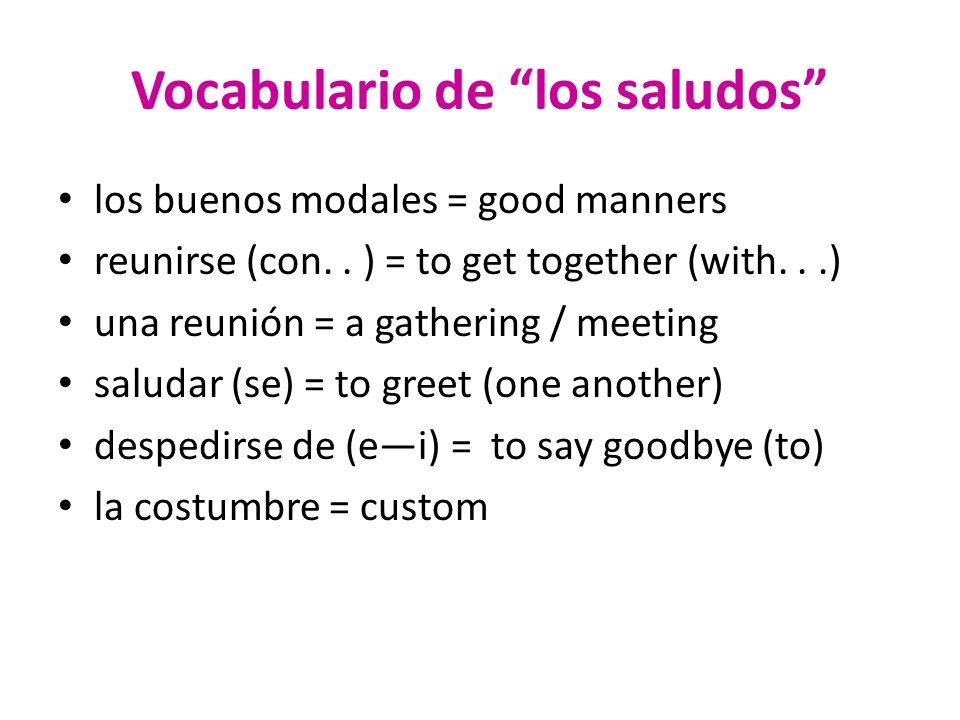 Vocabulario de los saludos