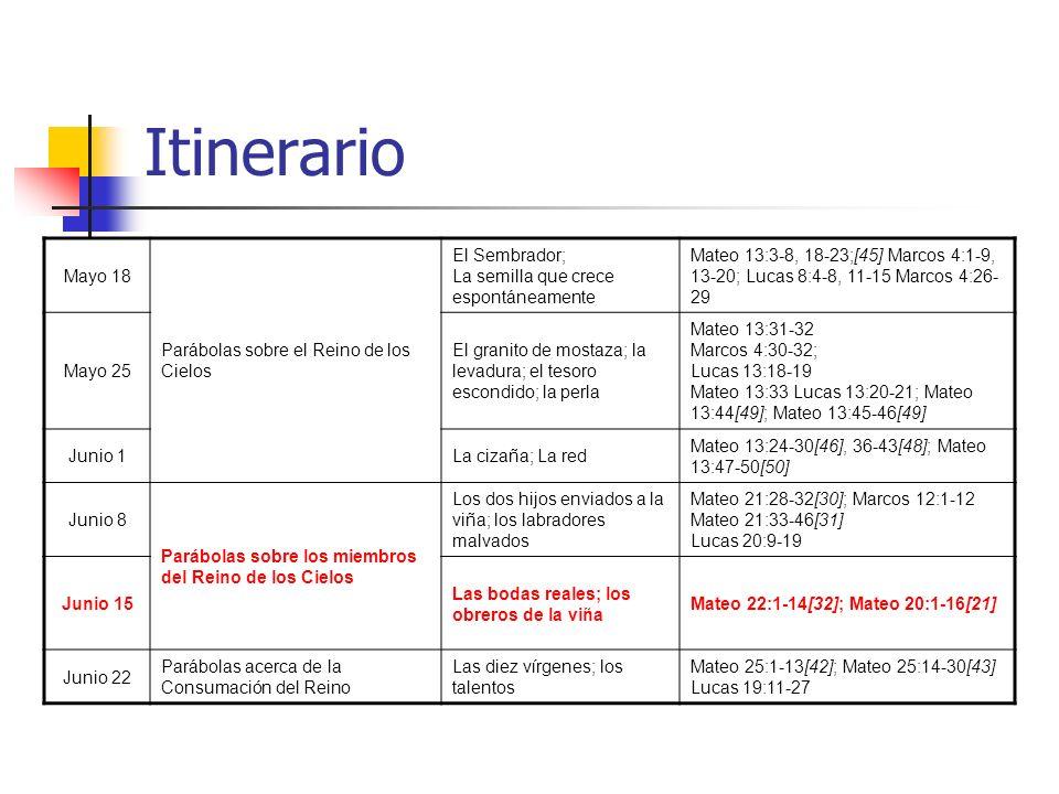 Itinerario Mayo 18 Parábolas sobre el Reino de los Cielos