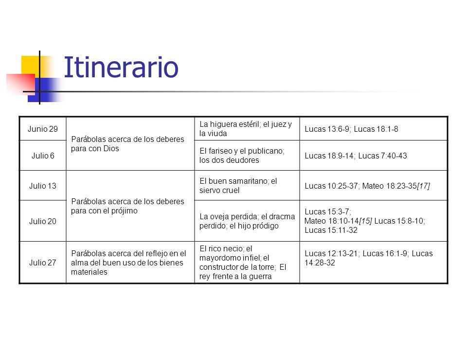 Itinerario Junio 29 Parábolas acerca de los deberes para con Dios