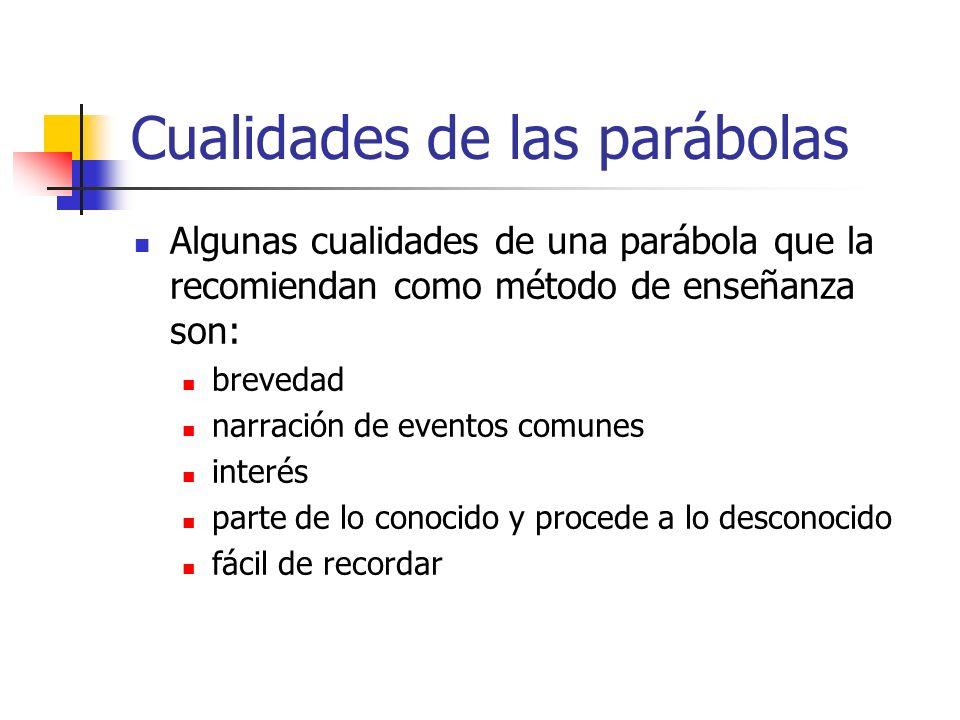 Cualidades de las parábolas