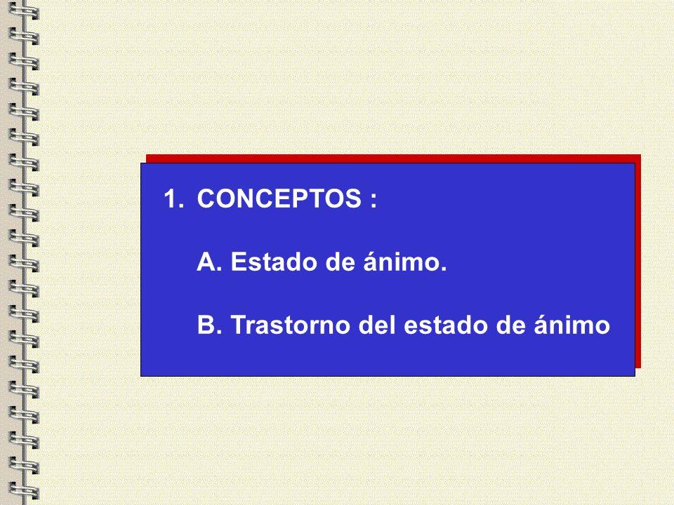CONCEPTOS : A. Estado de ánimo. B. Trastorno del estado de ánimo