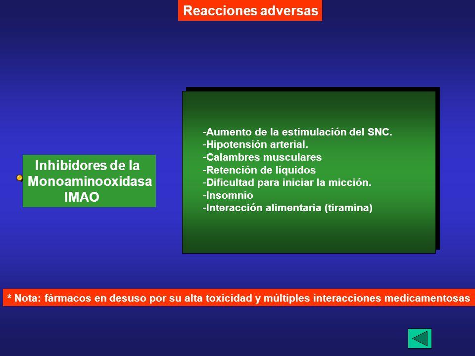 Reacciones adversas Inhibidores de la Monoaminooxidasa IMAO