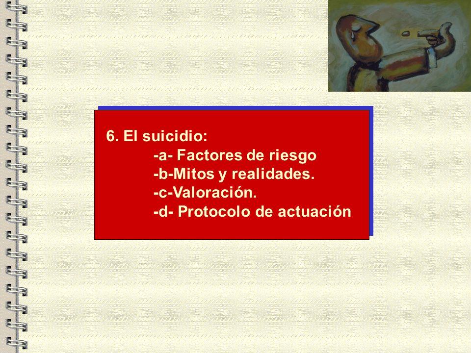 6.El suicidio:-a- Factores de riesgo. -b-Mitos y realidades.