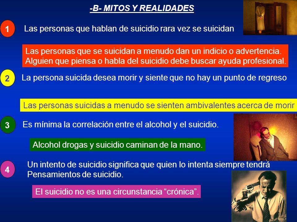 -B- MITOS Y REALIDADES1. Las personas que hablan de suicidio rara vez se suicidan.