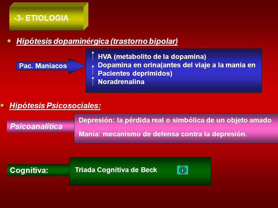 Hipótesis dopaminérgica (trastorno bipolar)