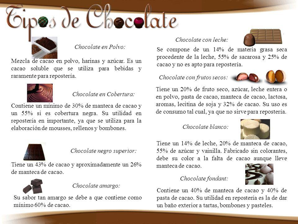 Chocolate con leche: Chocolate en Polvo: