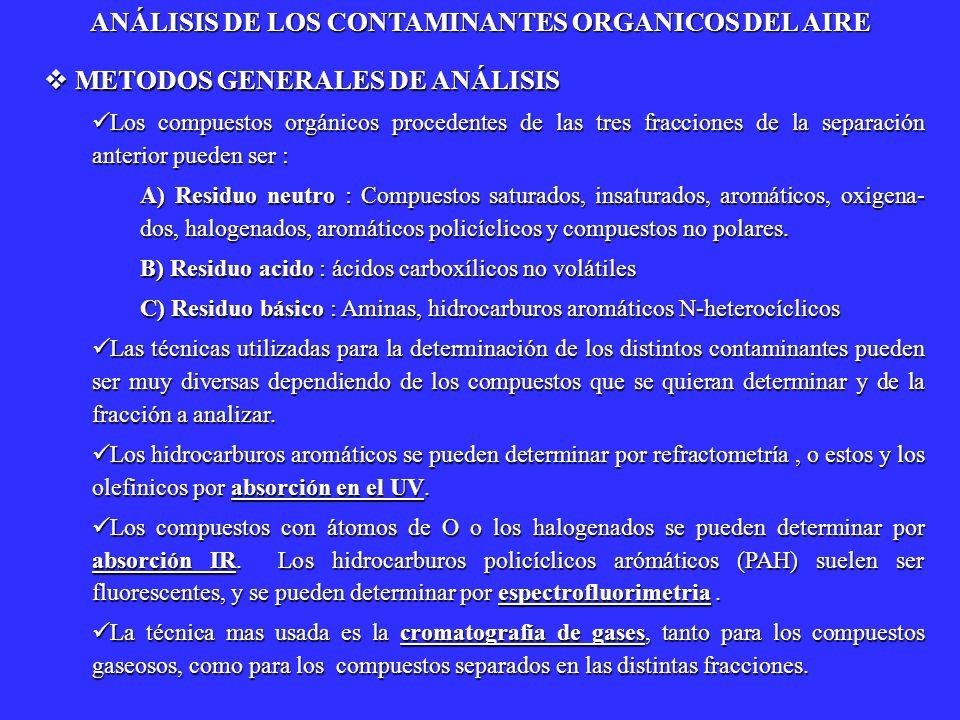 ANÁLISIS DE LOS CONTAMINANTES ORGANICOS DEL AIRE
